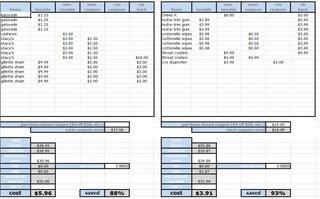 coupon shopping list spreadsheet