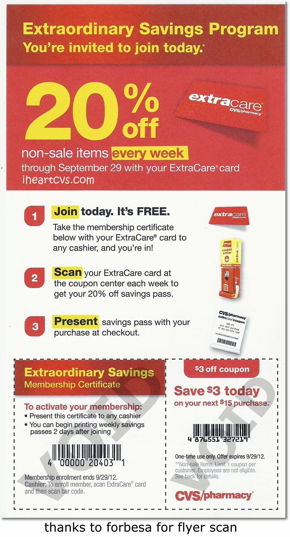 Manufacturer grocery coupons by mail